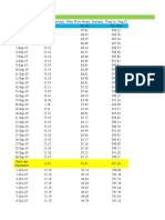 Data Amoniak September-Oktober - Fadhil