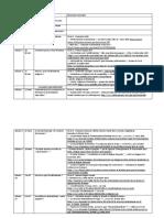 Ressources pour le  CO 2019-2020