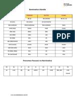 Tabela dos 4 casos alemao.pdf