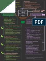 Mapas conceptuales metodología investigación