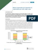 4 de cada 10 dólares exportados por Argentina en 2019 fueron generados por maíz, trigo y soja.