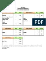Tabla_de_Escalas_DIFERENCIADAS_2019_I_Sede_Chiclayo.pdf