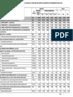 proiect_buget2016.pdf