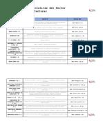 Empresas representativas MFD E