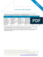 KeyDoc_-_Ofsted_curriculum_quality_indicators