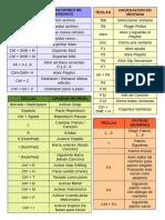 ATAJOS FL STUDIO.pdf