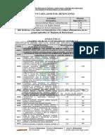 Tabulador 2017 Alcaldia.pdf