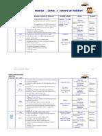 Proiectarea unitatii tematice 2 cartea o comoară de învățături