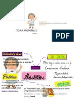 teoriA ARISTOTELES.pdf