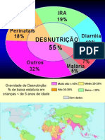 desnutrição_net