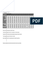Fixed Deposits  - January 30 2020