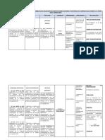 LOS ACTOS PREPARATORIOS EN LOS PROCEDIMIENTOS DE SELECCIÓN DE CONTRATACIONES DE BIENES Y SERVICIOS EN LA EMPRESA ELECTROSUR S.docx