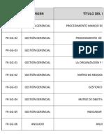 Documentos SGI