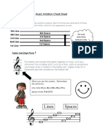 Music Notation Cheat Sheet