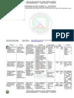 Plan Mejoramiento Institucional Noviembre 2019.doc