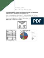 Balance_mundial_de_hidrocarburos_liquido