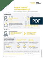 infographic-range-of-normal-breastfeeding.pdf