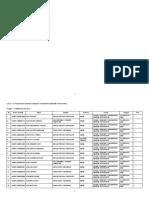 Lampiran I Daftar Nama, Tanggal dan Lokasi Tes CPNS 2019 (1)