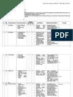 SAP Teknologi Material