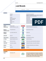 major-products-and-brands.pdf