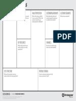 Business Model Canvas a2