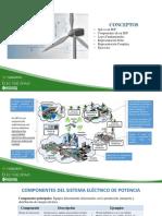 Componentes del SEP.pdf
