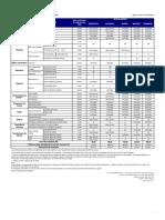Tabela_de_Tarifas_Pessoa_Juridica