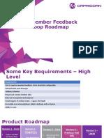 Member Feedback Loop Roadmap.pptx