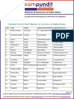 list-of-updated-chief-ministers-and-governors-of-indian-states