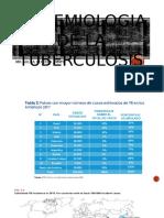TB PIDEMIOLOGIA