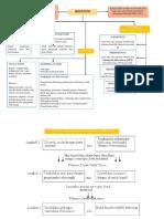 MINIPAPER HIPERTENSI FAJAR JULIANSYAH FK UMSU 1608260039.pdf