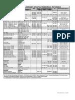 Ambra-Akcela oil specs.pdf