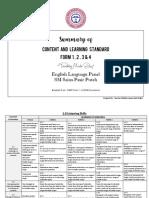 SUMMARY OF CS AND LS CEFR F1-F4 2020