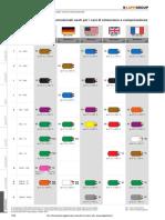 T8_Cavi di estensione e compensazione  Codici colore internazionali