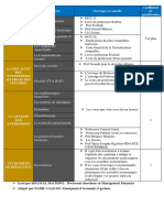 Cycle d'exeprtise comptable (ouvrages et conseils)