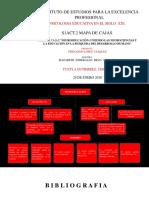 S1ACT.2 MAPA DE CAJAS NEUROEDUCACION