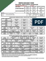 Tabela Salarial de Fevereiro 2020