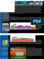 Vessel Types - Oil Gas Lpg Lng Chemical Tankers