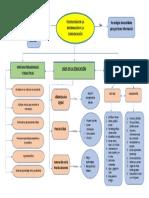 MAPA CONCEPTUAL TECNOLOGIAS DE LA INFORMACION Y COMUNICACION