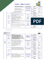 Proiectarea unitatii tematice 8 calatoii si aventuri
