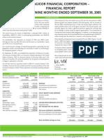 Balance Sheet of a Financial Institution