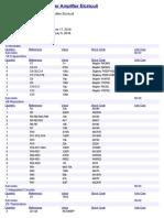 Bill Of Materials Power Amplifier Elciricuit