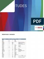 Magnitudes.pdf