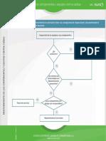 flujograma_procedimiento_mantenimiento