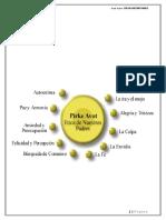 ETICA DE NUESTROS PADRES.pdf