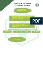 Bagan alur pelayanan PKPR fix