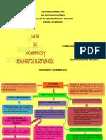 MAPA CONCEPTUAL TACHA DE DOCUMENTOS