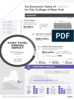 EMSI CCNY Economic Impact Report Infographic