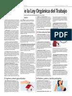 GUIA RAPIDA DE LA LOTTT.pdf