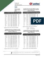 DosificacionCONCRETO_1erParcial_MaterialesConst616.pdf